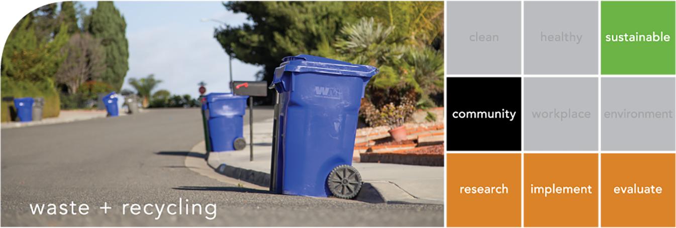 Recycling Oceanside Vista Ca